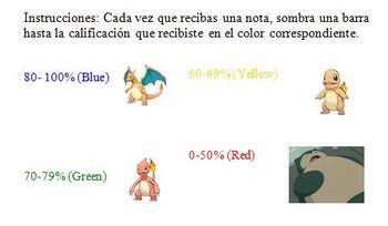 Pokemon Data Tracker- Spanish