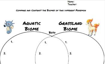 Pokemon Ecosystem & Biome Activities