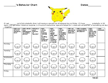 Pokemon Editable Behavior Chart