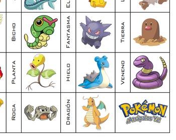 Pokemon Go Types - Spanish