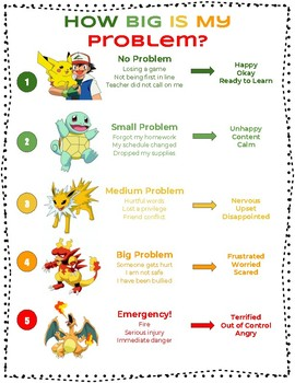 Pokemon How Big is My Problem - Classroom Poster, Handout, Zones companion
