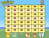 Pokemon Reward Chart with Background (ASH THEME)