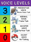 Pokemon Voice Levels Poster