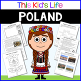 Poland Country Study