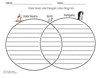 Polar Bear and Penguin Venn diagram