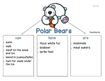 Polar Bears Can, Have, Are Anchor Chart & Writing