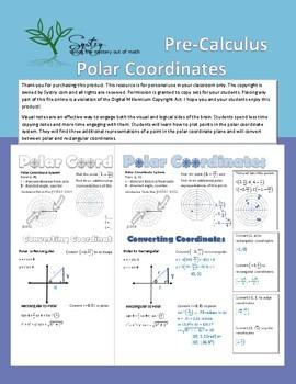Polar Coordinates Vizual Notes