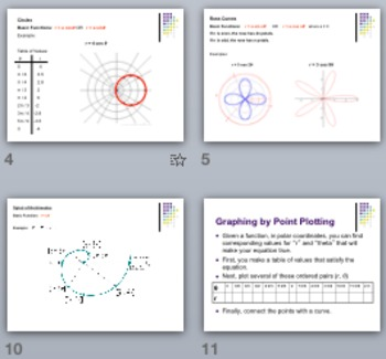 Polar Coordinates, Polar Graphs, & the Polar form of Complex Numbers NOTES & Ex.