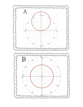 Polar Equations & Graphs (CIRCLES) Matching