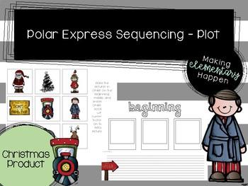 Polar Express Sequencing
