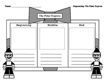 Polar Express Sequencing Activity