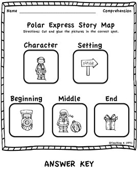 Polar Express Story Map Comprehension