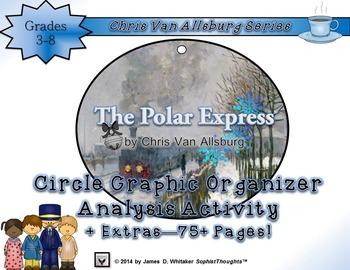 Polar Express by Chris Van Allsburg Circle Graphic Organiz
