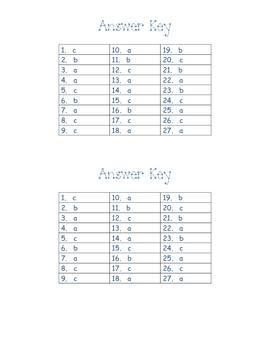 Polar Express-ive Adjectives