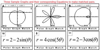 Polar Graph Match (PreCal/Calculus)