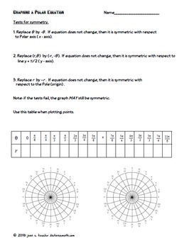 Polar Graph Paper plus Guided Notes Freebie