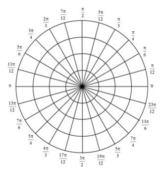 Polar Graph Paper | Polar Graph Paper Plus Guided Notes Freebie By Joan Kessler Tpt