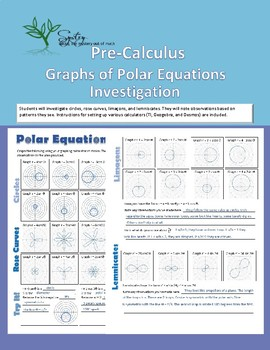 Polar Graphs Investigation