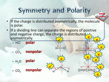 Polar Molecules