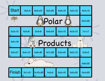 Polar Products- Repeated Addition Multiplication Center