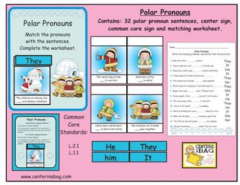 Polar Pronouns (L.2.1, L.1.1)