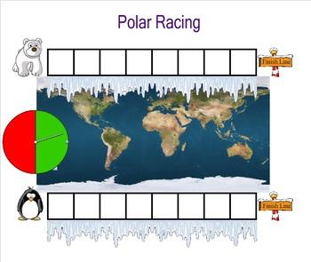 Polar Racing