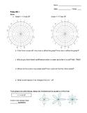 Polar Worksheet 3 of 3: Graphing Roses