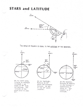 Polaris and Latitute Worksheet