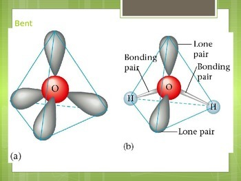Polarity in a Compound and VSPER Theory Notes