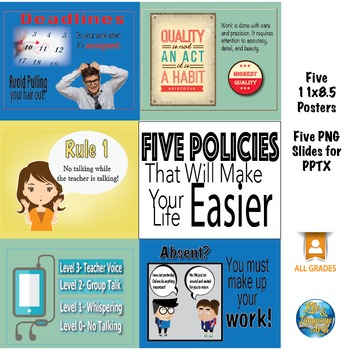Policies and Procedures Posters and PPTX Slides
