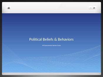 Political Beliefs & Behaviors PPT Review Game