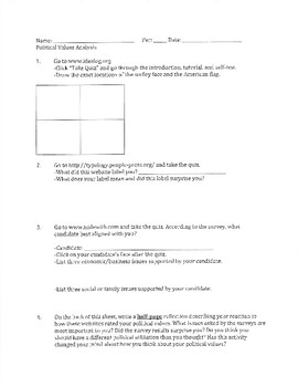 Political Beliefs and Behaviors Unit Resource Packet AP U.S. Government Redesign