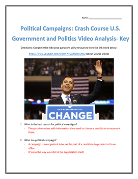 Political Campaigns: Crash Course U.S. Government and Politics Video Analysis