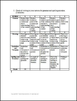 Political Cartoon Activity Template and Rubric