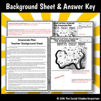 political cartoon analysis worksheet answer key. Black Bedroom Furniture Sets. Home Design Ideas