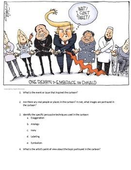 Political Cartoons Analysis Activity