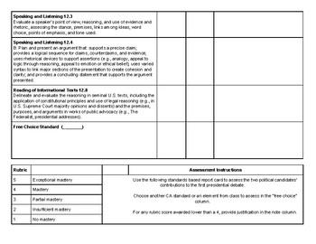 Political Debate Report Card