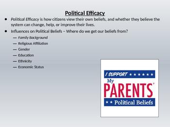 Political Ideology