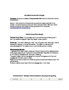 Political Ideology Assignments (Republican or Democrat?)