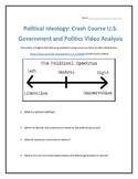 Political Ideology: Crash Course U.S. Government and Politics Video Analysis