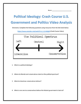 Political Ideology: Crash Course U.S. Government and Politics Video Analysis