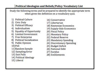 political socialization lesson plan