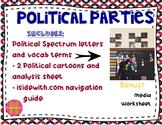 Political Parties Activity
