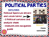 Political Parties Activity