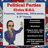 Political Parties - Civics SOL: Functions, Similarities, & 3rd Parties