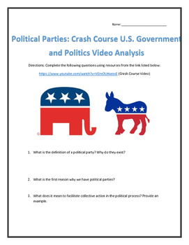 Political Parties: Crash Course U.S. Government and Politics Video Analysis