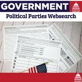 Political Parties Lesson