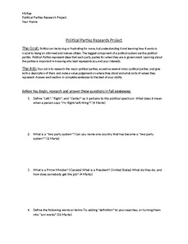 Political Parties Research Project