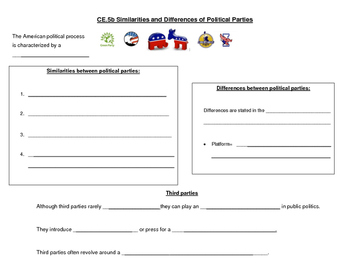 Political Parties: Similarities and Differences note page (CE.5b)