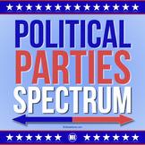 Political Parties Spectrum   Democrats & Republicans - Wha